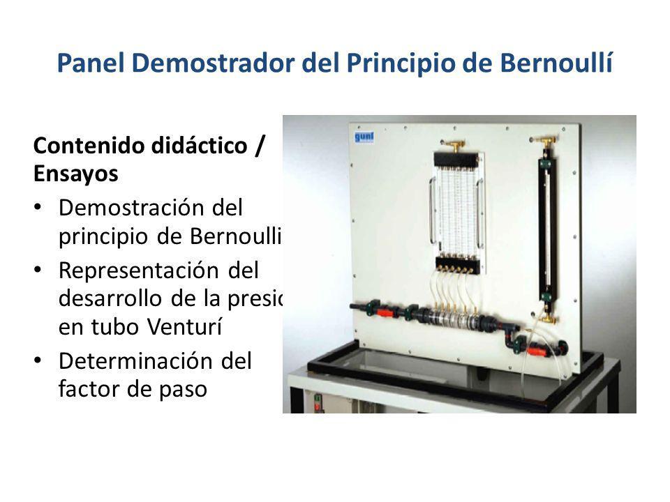 Panel Demostrador del Principio de Bernoullí