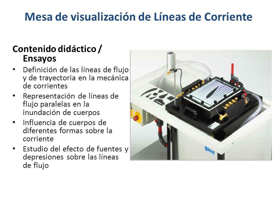 Mesa de visualización de Líneas de Corriente