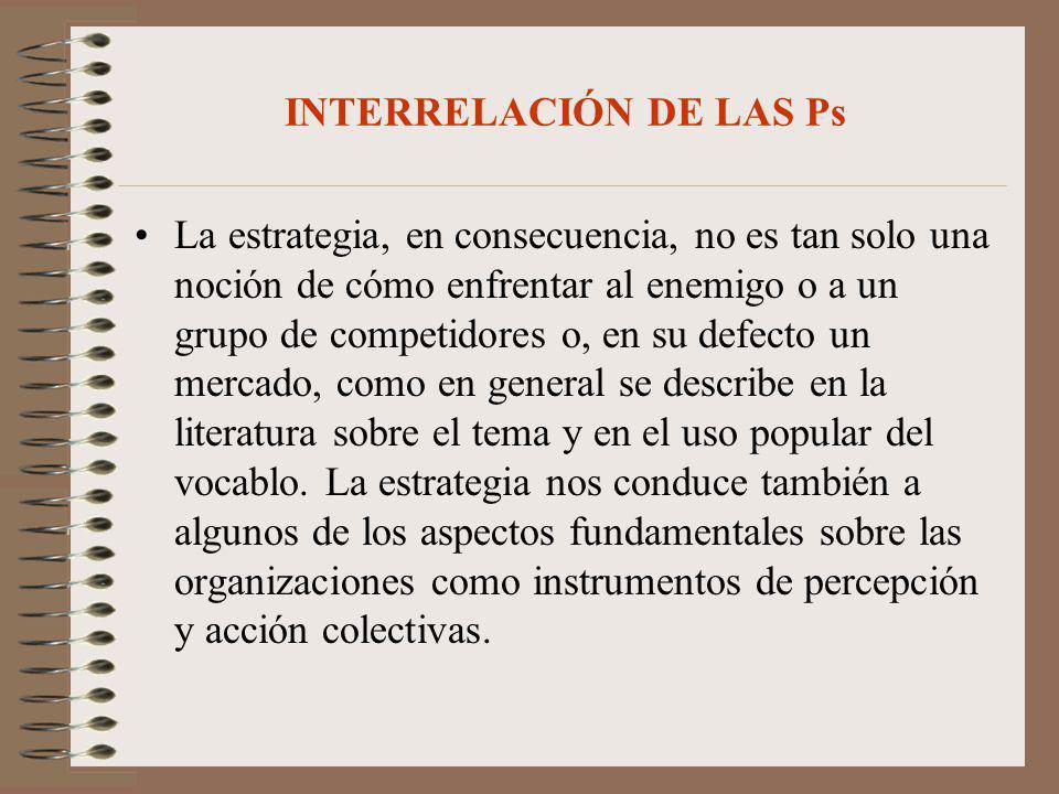INTERRELACIÓN DE LAS Ps