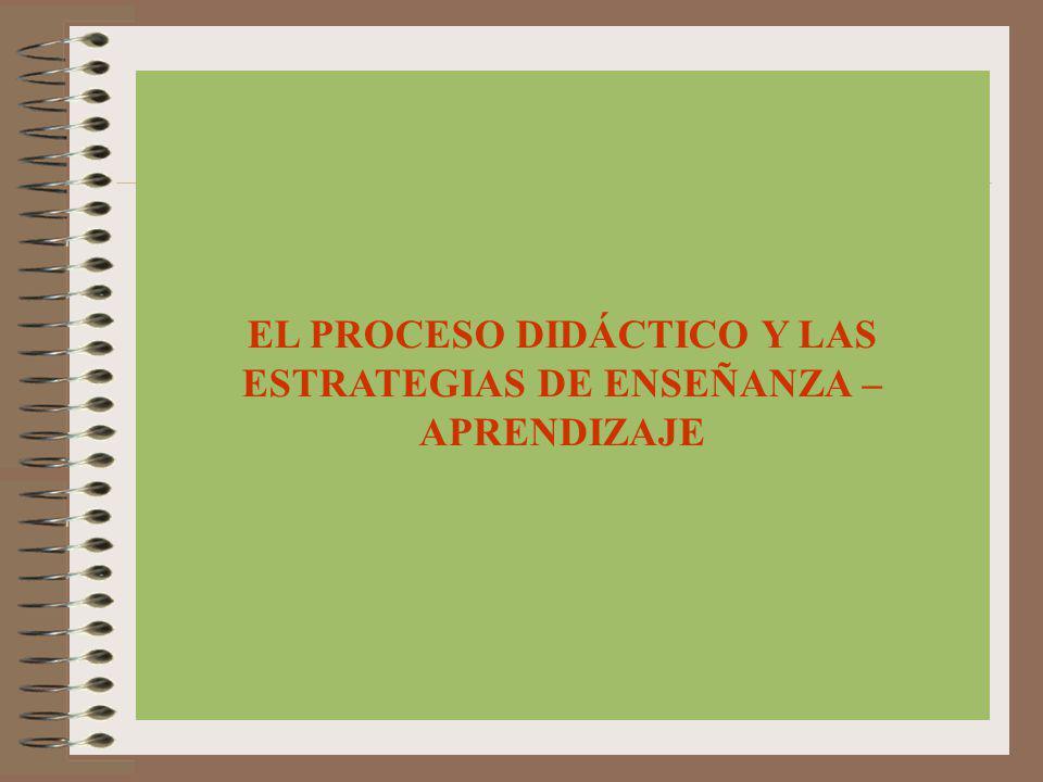 EL PROCESO DIDÁCTICO Y LAS ESTRATEGIAS DE ENSEÑANZA – APRENDIZAJE