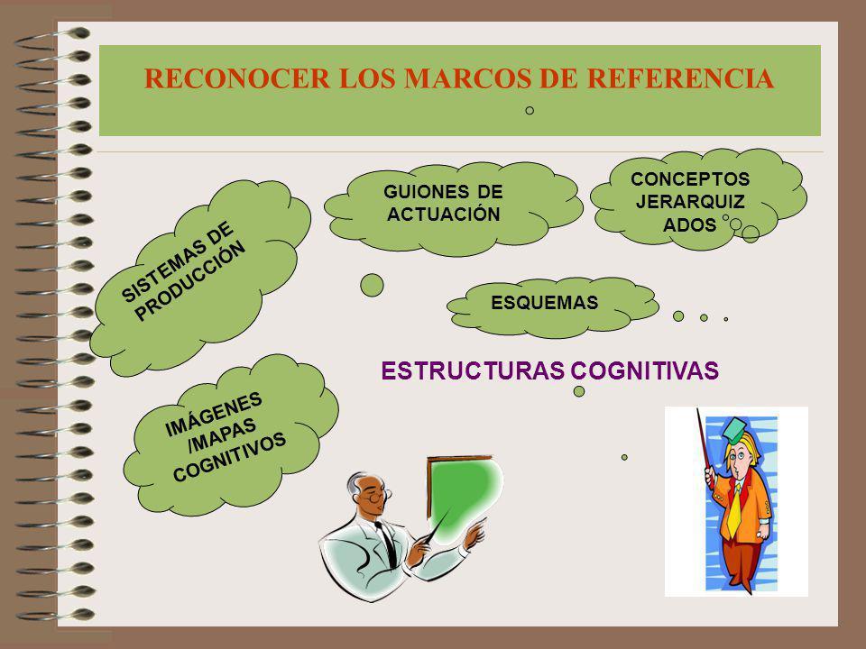 RECONOCER LOS MARCOS DE REFERENCIA