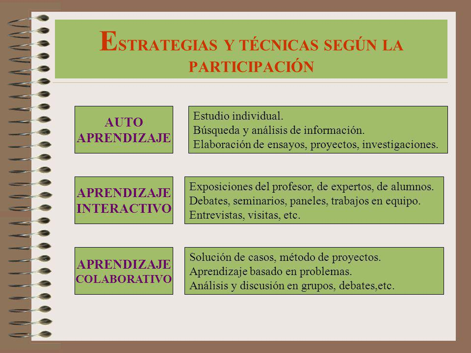ESTRATEGIAS Y TÉCNICAS SEGÚN LA PARTICIPACIÓN