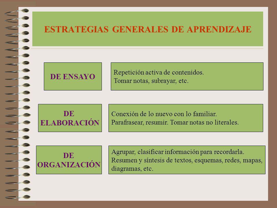 ESTRATEGIAS GENERALES DE APRENDIZAJE