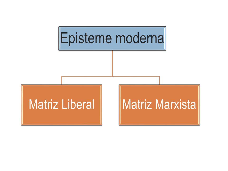 Episteme moderna Matriz Liberal Matriz Marxista