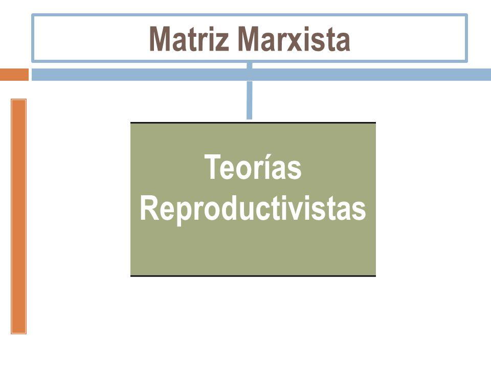 Teorías Reproductivistas