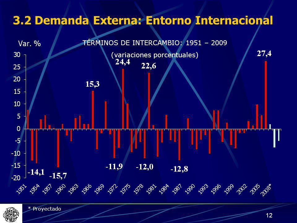3.2 Demanda Externa: Entorno Internacional