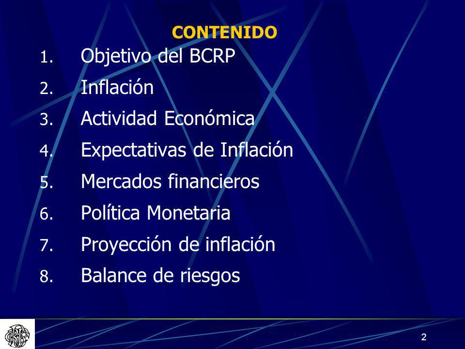 Expectativas de Inflación Mercados financieros Política Monetaria