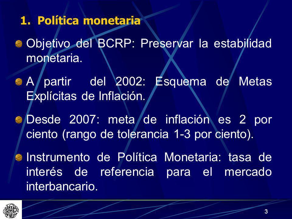 Objetivo del BCRP: Preservar la estabilidad monetaria.