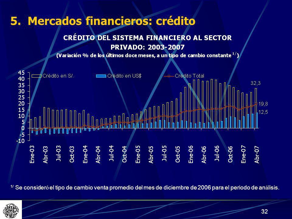 5. Mercados financieros: crédito