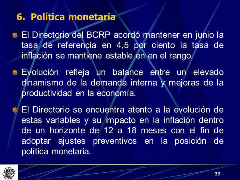 6. Política monetaria