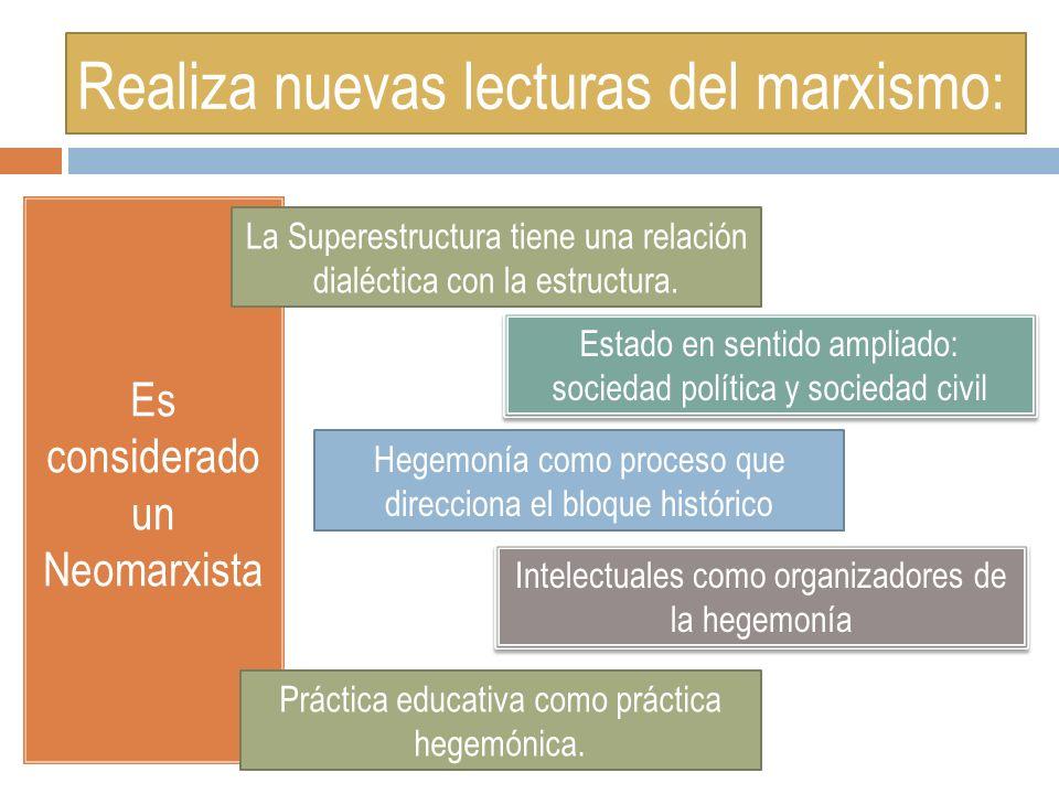 Realiza nuevas lecturas del marxismo: