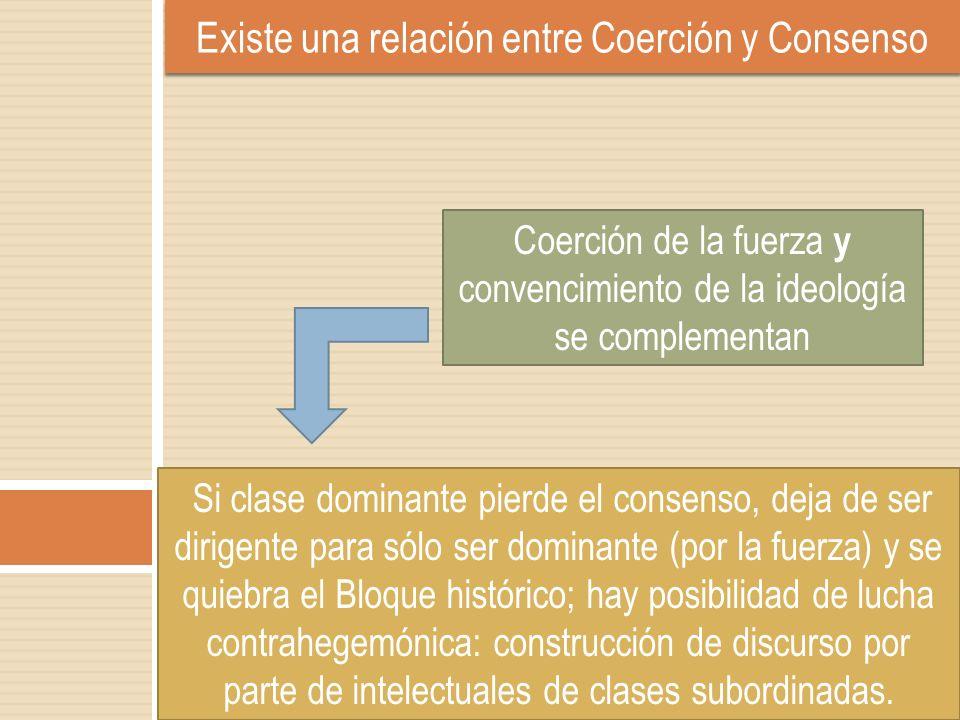 Existe una relación entre Coerción y Consenso