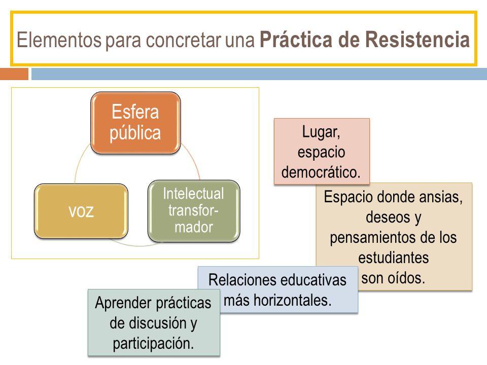 Elementos para concretar una Práctica de Resistencia