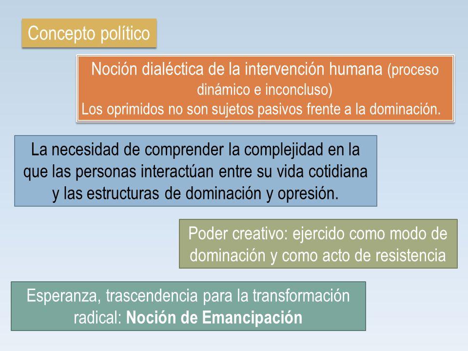 Concepto políticoNoción dialéctica de la intervención humana (proceso dinámico e inconcluso)