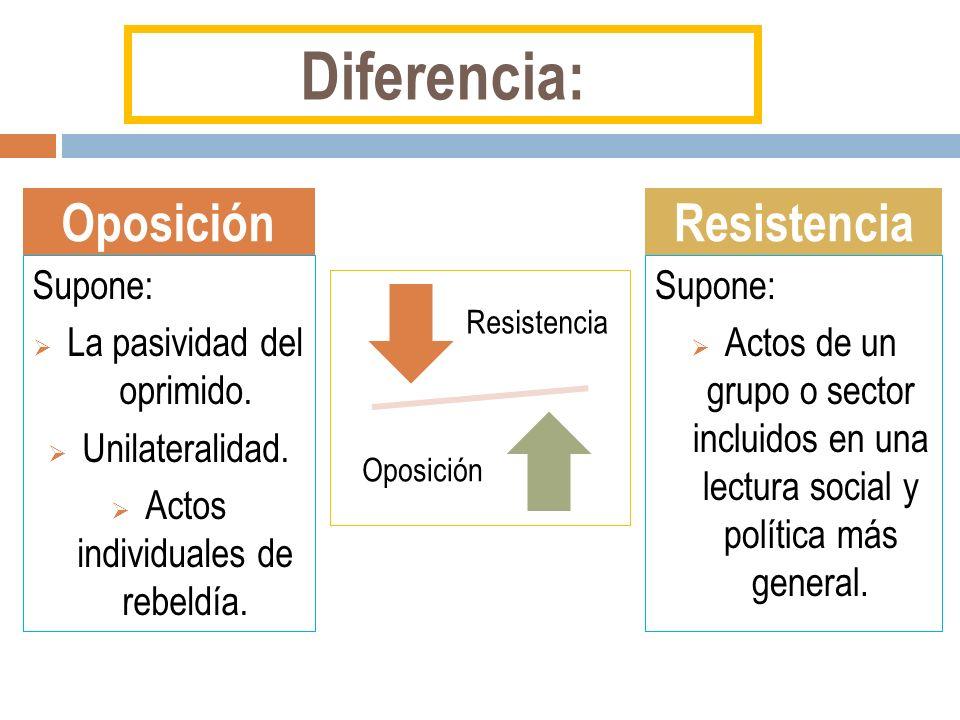 Diferencia: Oposición Resistencia Supone: La pasividad del oprimido.