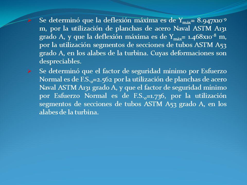 Se determinó que la deflexión máxima es de Ymáx= 8