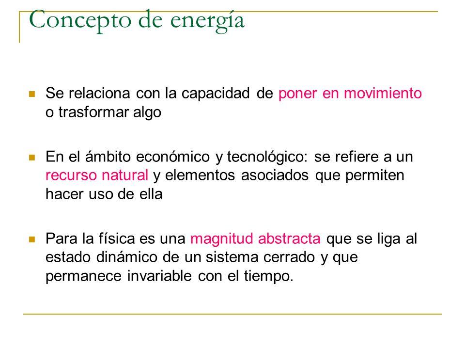 Concepto de energía Se relaciona con la capacidad de poner en movimiento o trasformar algo.