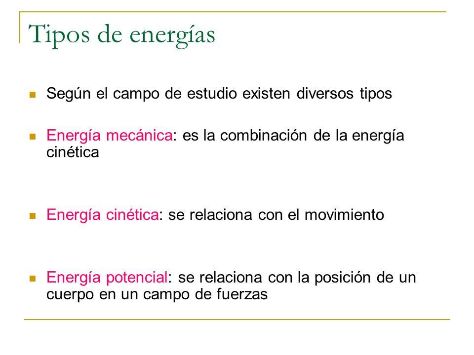 Tipos de energías Según el campo de estudio existen diversos tipos