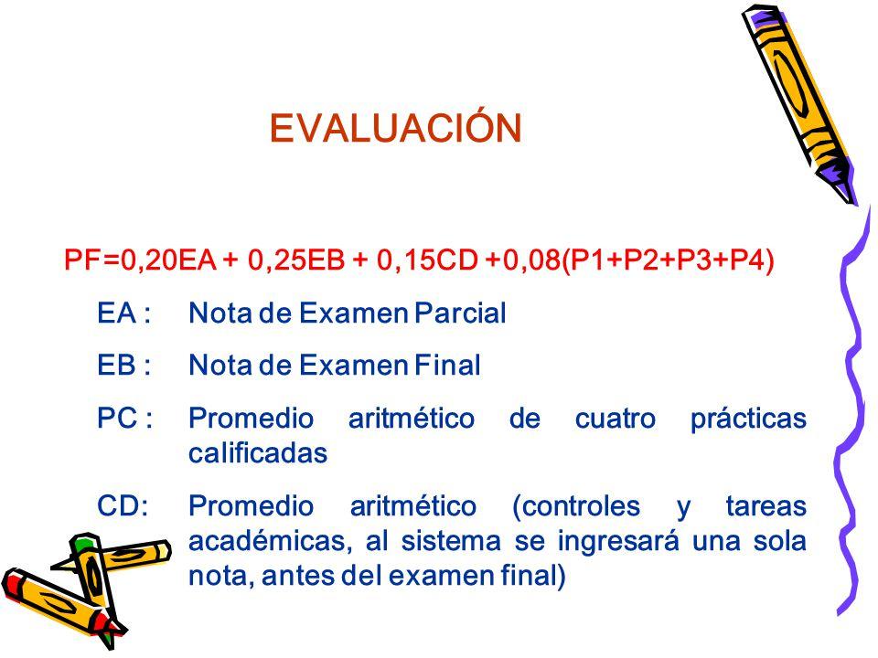 PF=0,20EA + 0,25EB + 0,15CD +0,08(P1+P2+P3+P4)