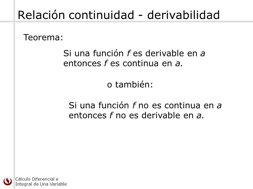 Relación continuidad - derivabilidad