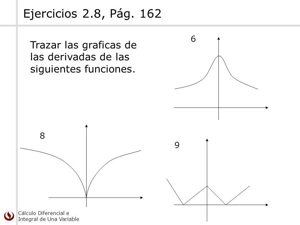 Ejercicios 2.8, Pág. 162 6 Trazar las graficas de las derivadas de las siguientes funciones. 8 9