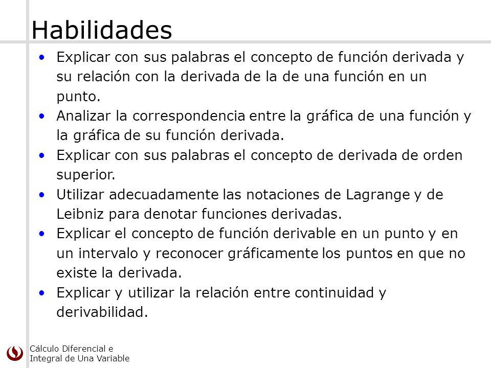 Habilidades Explicar con sus palabras el concepto de función derivada y su relación con la derivada de la de una función en un punto.