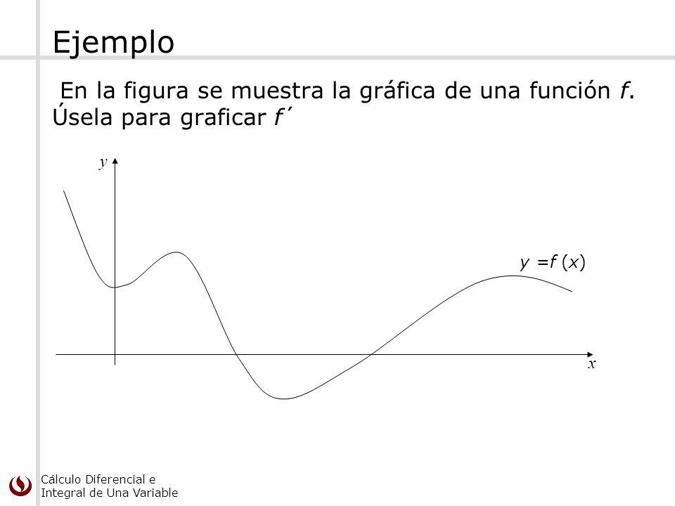 Ejemplo En la figura se muestra la gráfica de una función f. Úsela para graficar f´ y y =f (x) x