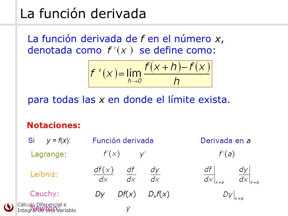 La función derivada La función derivada de f en el número x, denotada como se define como: