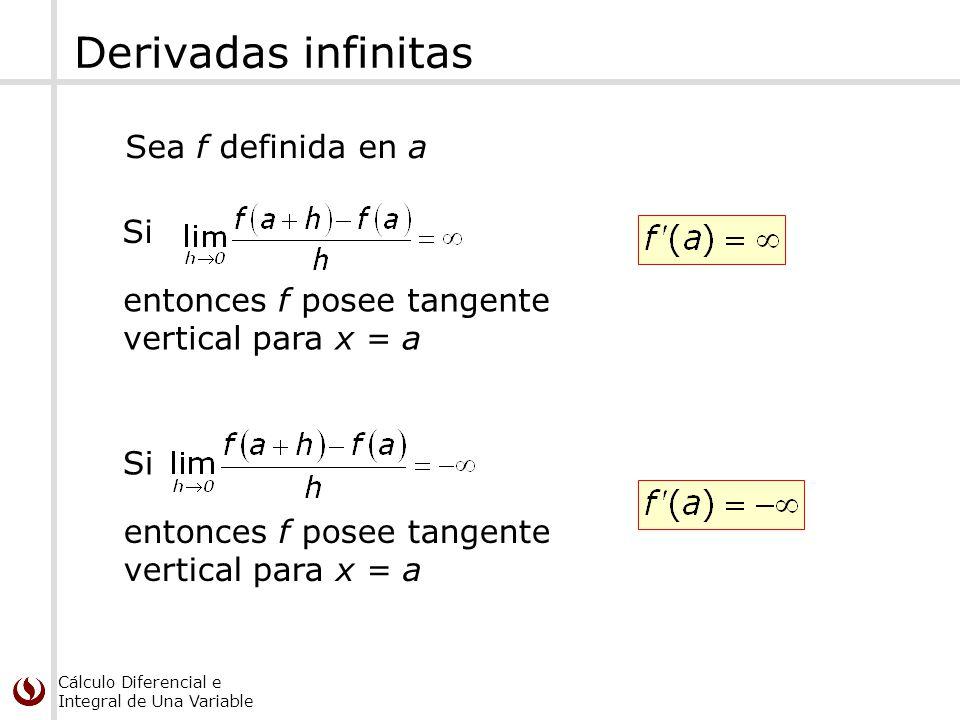 Derivadas infinitas Sea f definida en a Si entonces f posee tangente