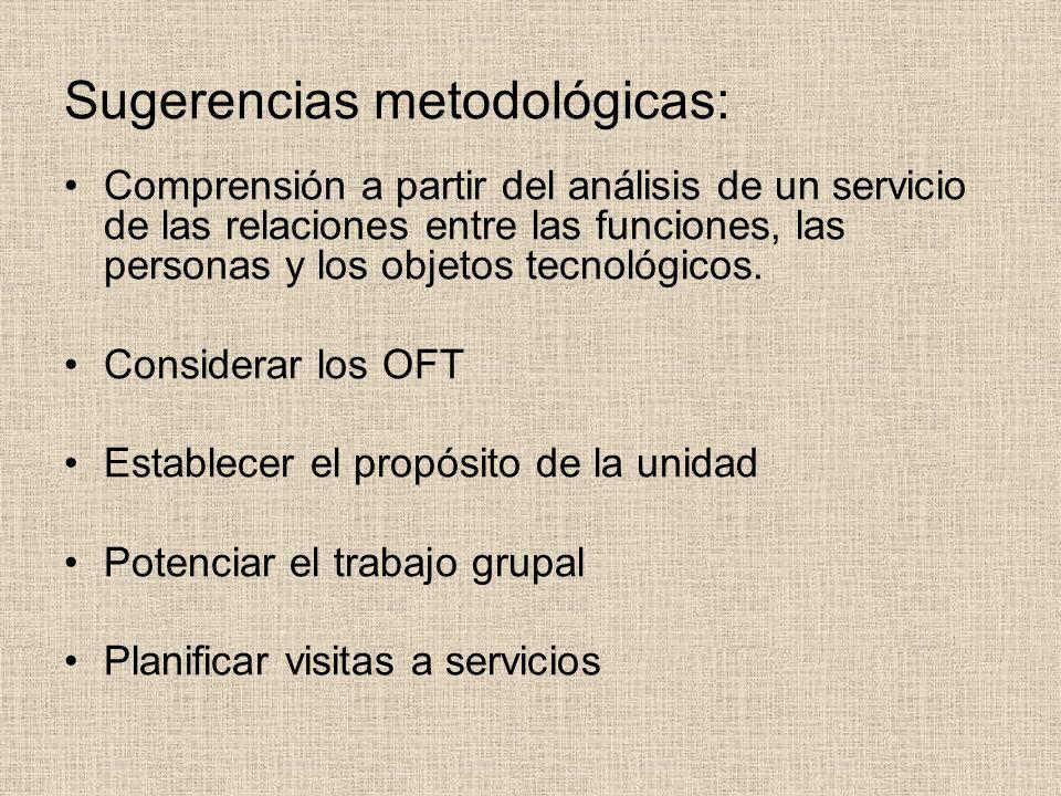 Sugerencias metodológicas: