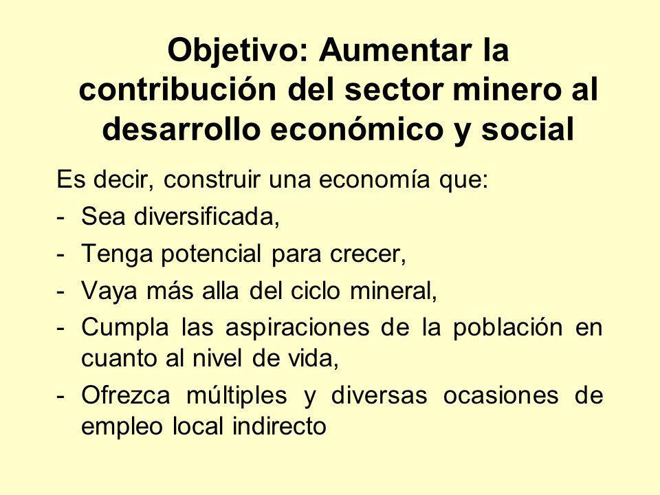 Objetivo: Aumentar la contribución del sector minero al desarrollo económico y social