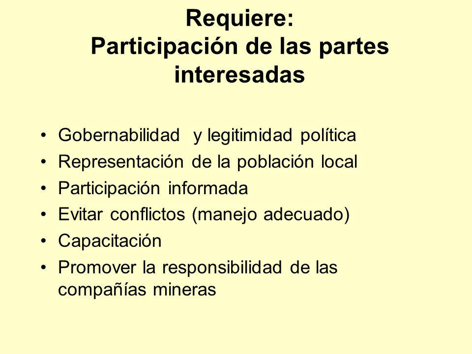 Requiere: Participación de las partes interesadas