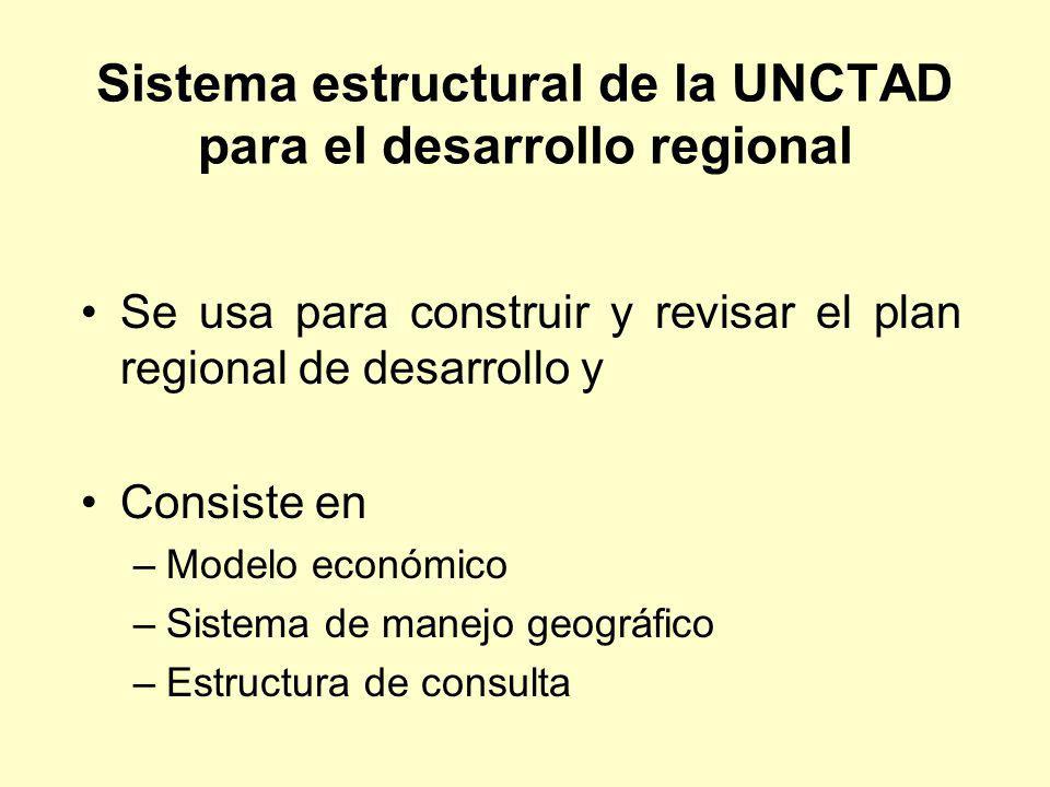 Sistema estructural de la UNCTAD para el desarrollo regional