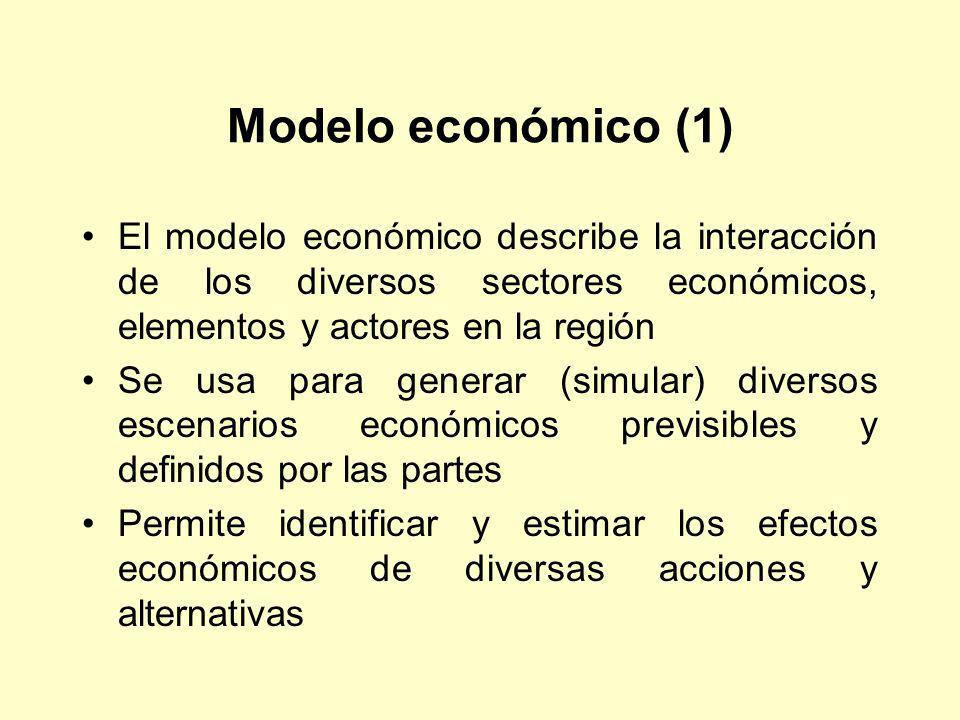Modelo económico (1) El modelo económico describe la interacción de los diversos sectores económicos, elementos y actores en la región.