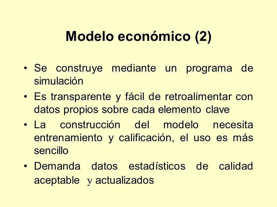Modelo económico (2) Se construye mediante un programa de simulación