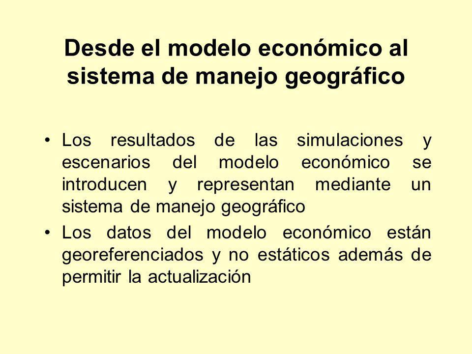 Desde el modelo económico al sistema de manejo geográfico