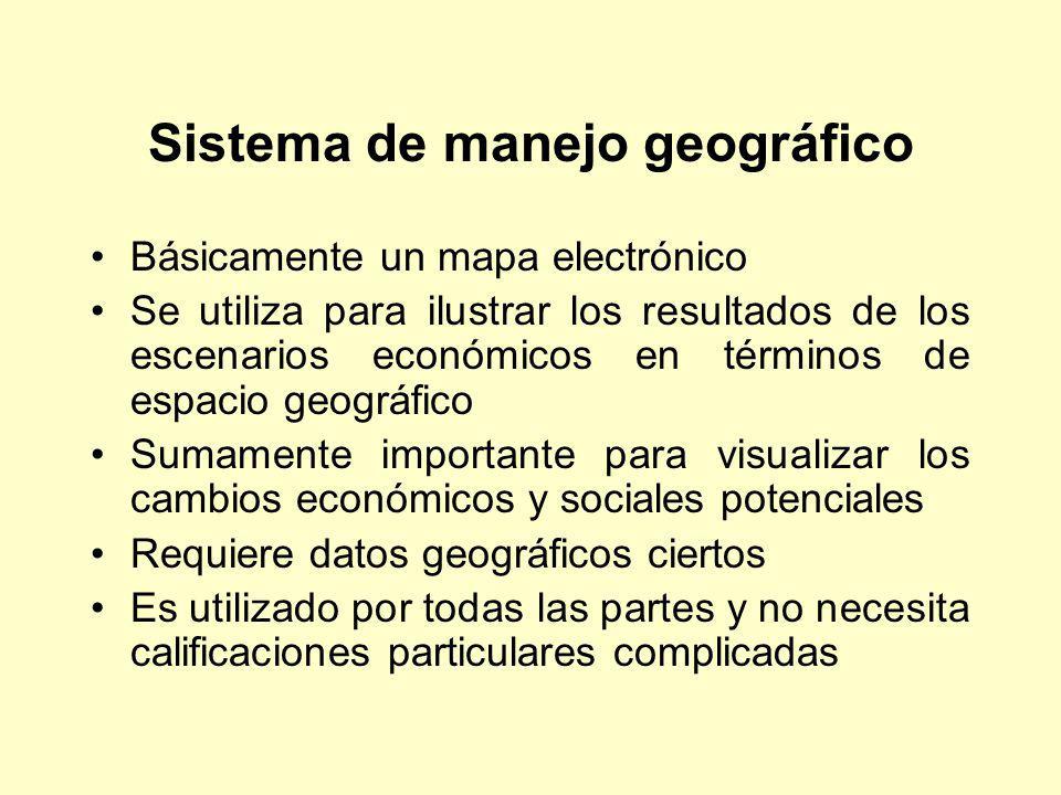 Sistema de manejo geográfico