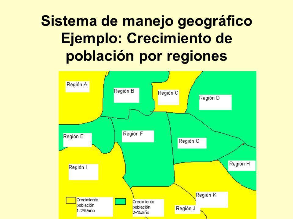 Sistema de manejo geográfico Ejemplo: Crecimiento de población por regiones