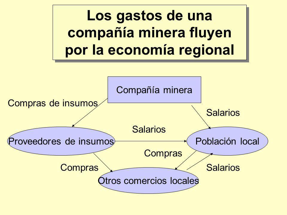 Los gastos de una compañía minera fluyen por la economía regional