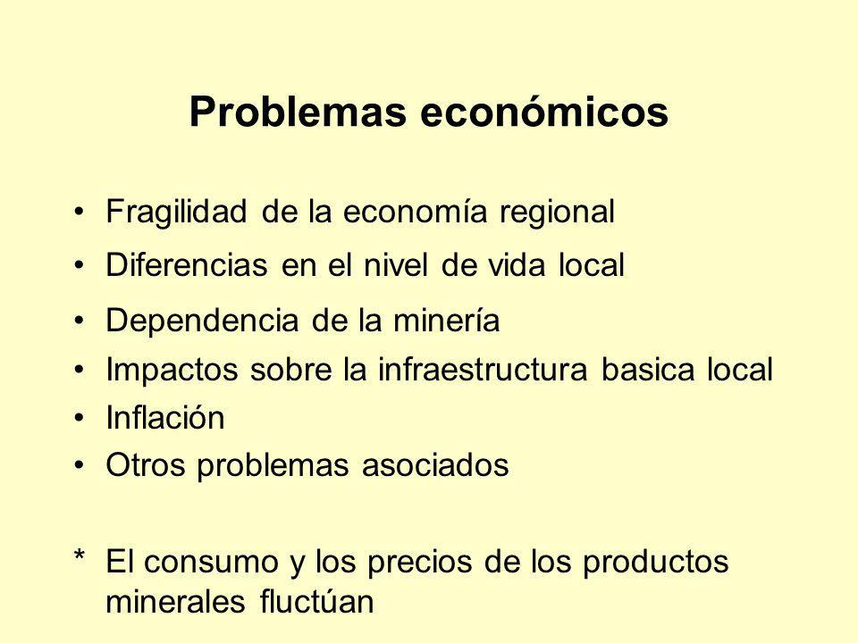 Problemas económicos Fragilidad de la economía regional