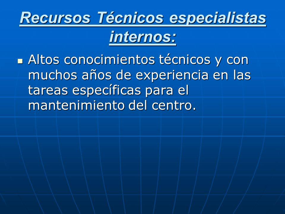 Recursos Técnicos especialistas internos: