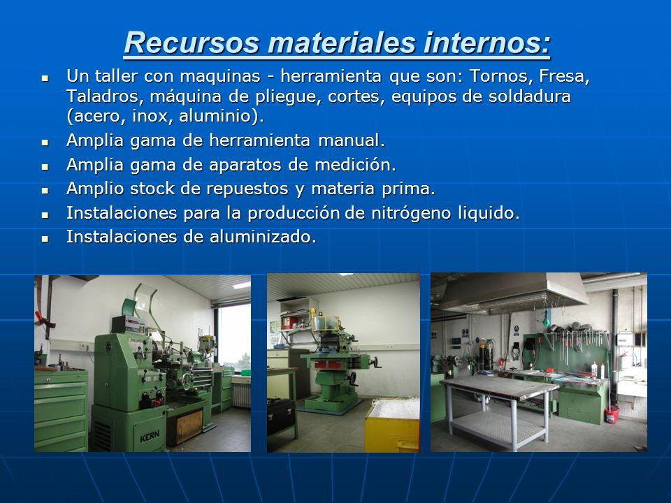 Recursos materiales internos: