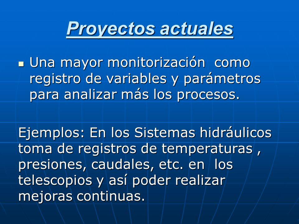 Proyectos actuales Una mayor monitorización como registro de variables y parámetros para analizar más los procesos.