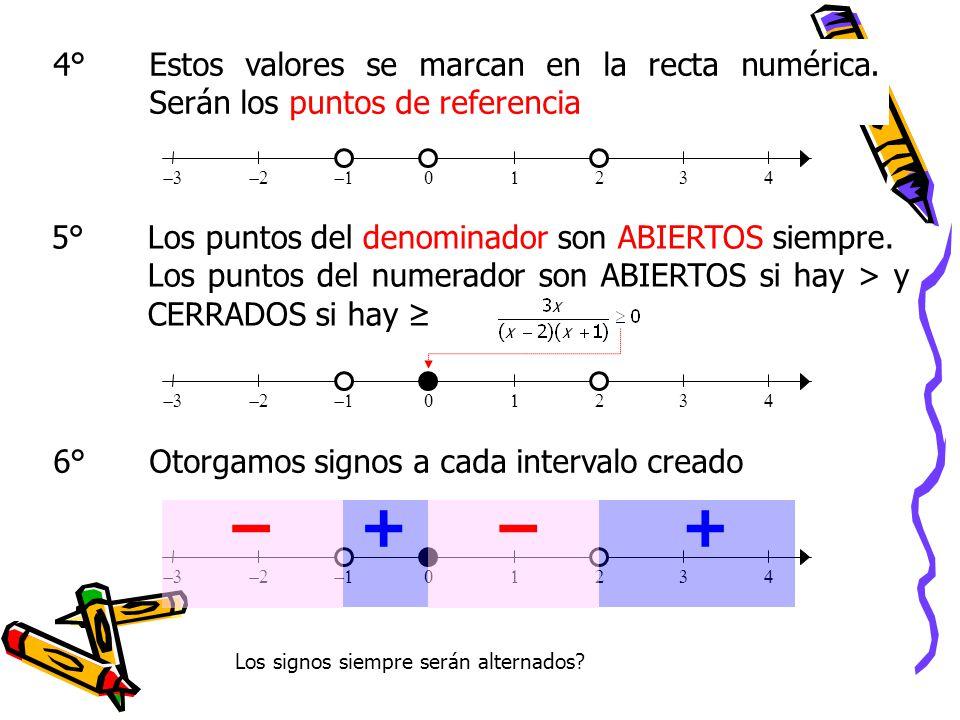 4°. Estos valores se marcan en la recta numérica