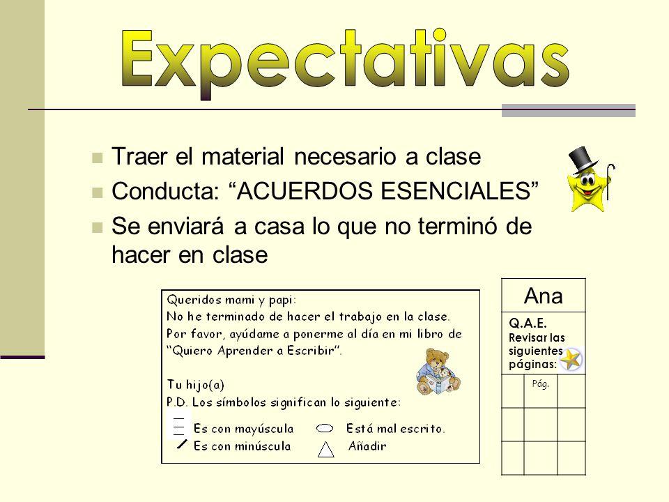 Expectativas Traer el material necesario a clase