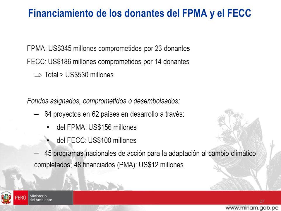 Financiamiento de los donantes del FPMA y el FECC