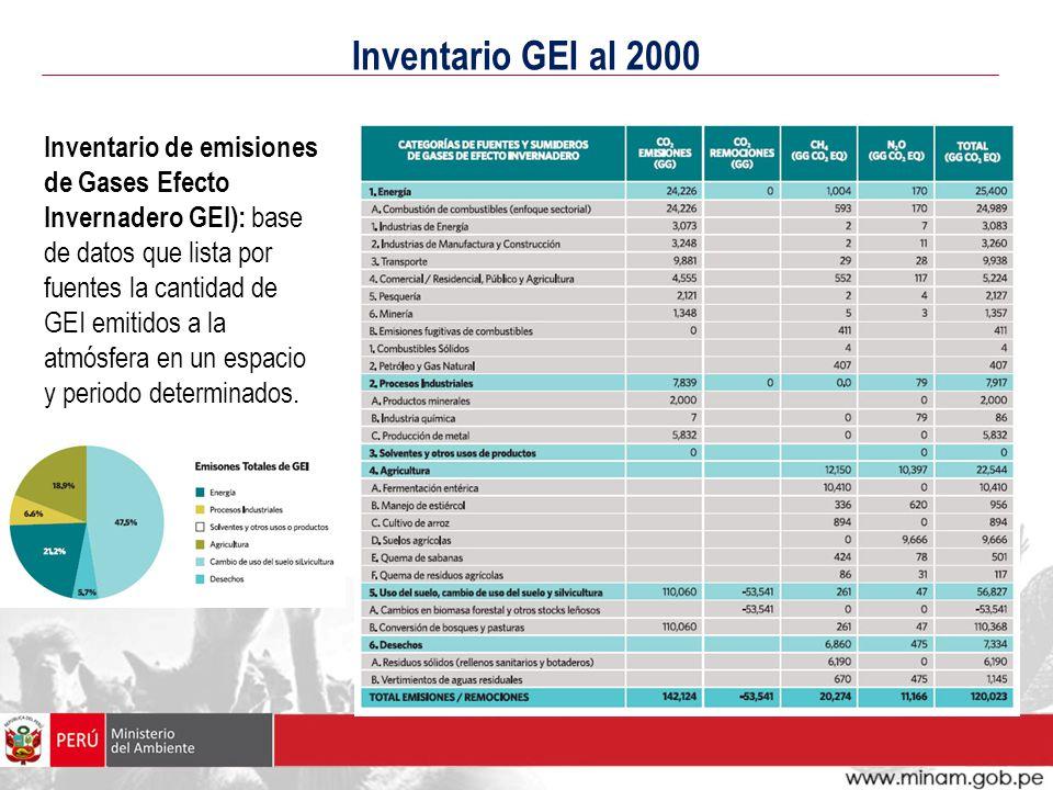 Inventario GEI al 2000