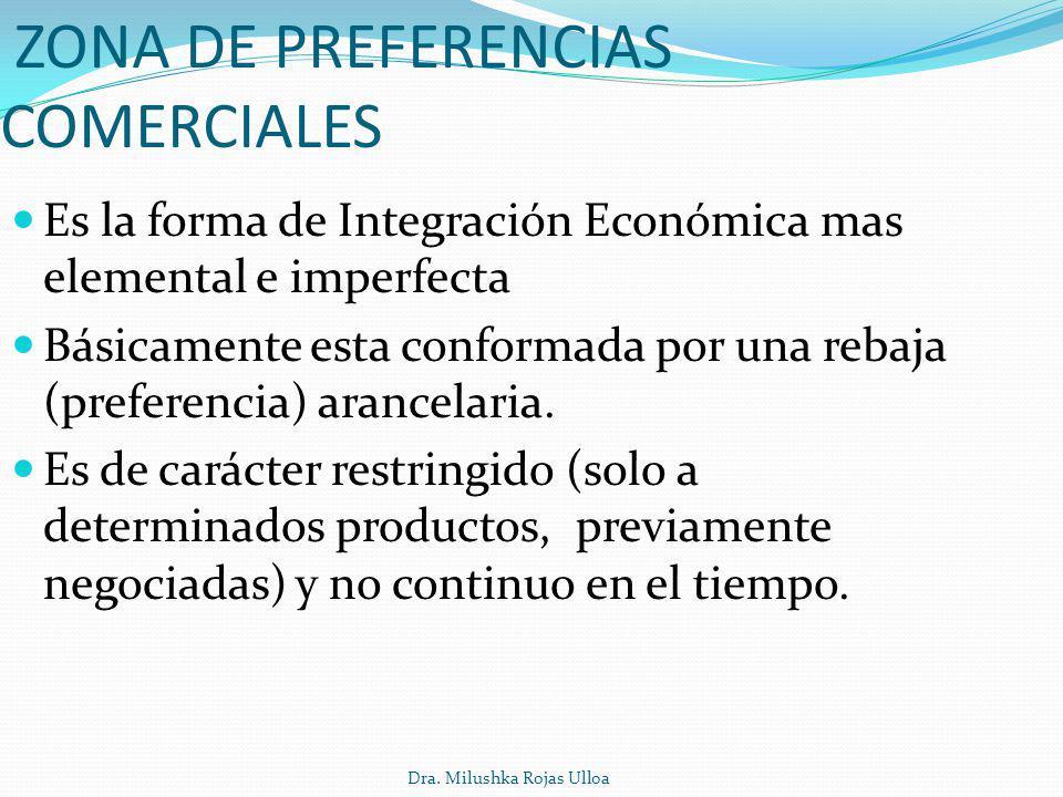 ZONA DE PREFERENCIAS COMERCIALES