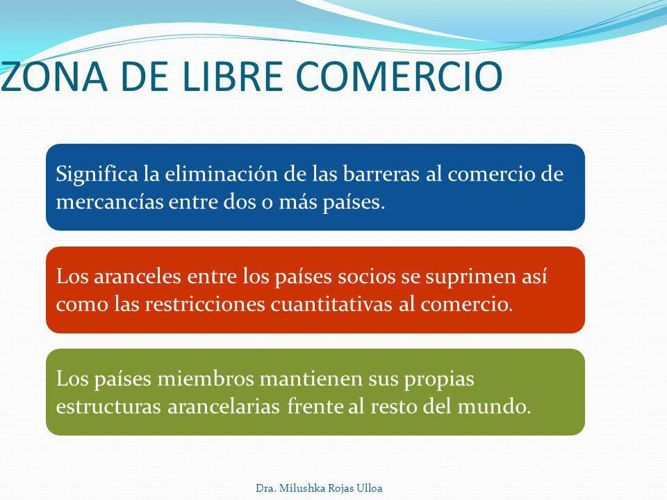 ZONA DE LIBRE COMERCIO Significa la eliminación de las barreras al comercio de mercancías entre dos o más países.