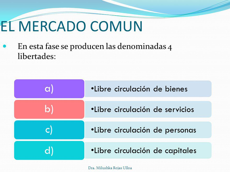 EL MERCADO COMUN a) b) c) d) Libre circulación de bienes